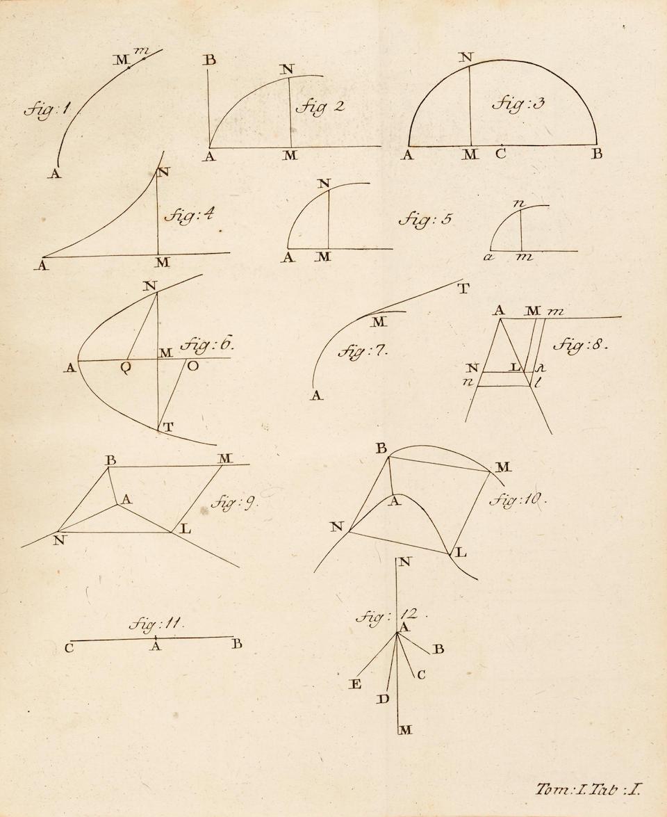 EULER, LEONHARD. 1707-1783. Mechanica sive motus scientia analytice exposita.... Saint Petersburg: Academy of Sciences, 1736.