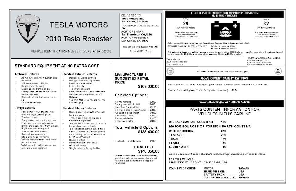 <b>2010 Tesla Roadster</b><br />VIN. 5YJRE1A18A1000592