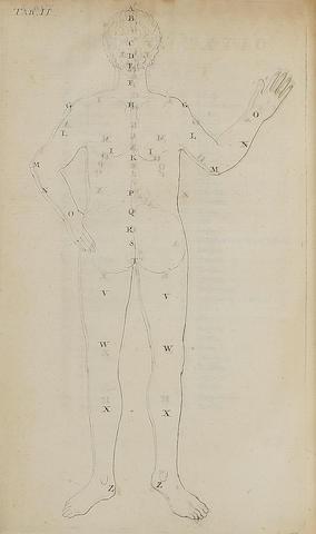 BERNARD, JOHANN STEPHAN. 1718-1793. AND TRILLER, DANIEL WILHELM. 1695-1782. EDITORS. Anonymi Introductio Anatomica.... Leiden: Phillipp Bonk, 1744.